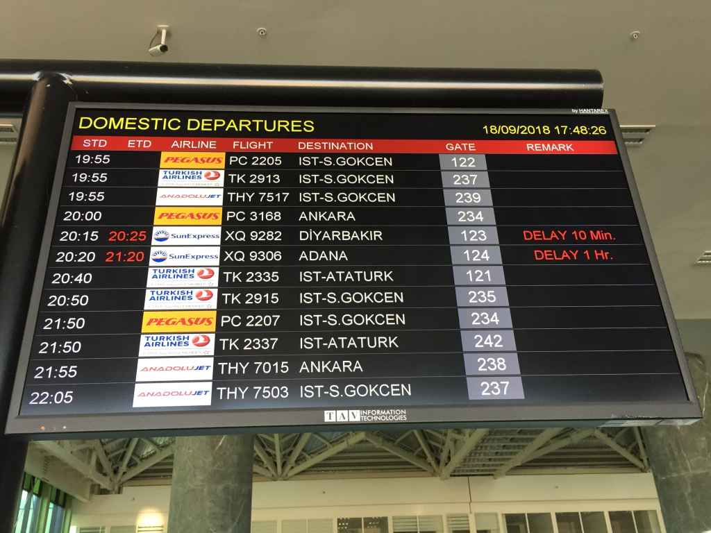 All the major Turkish based airlines have flights from Izmir airport.